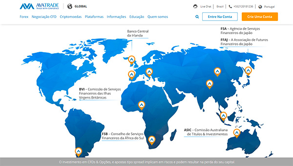 Avatrade global
