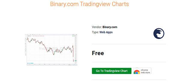 Binary.com Tradingview Charts
