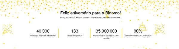 Feliz aniversário para a Binomo!