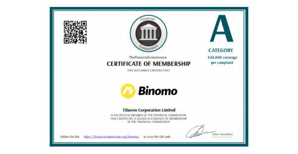 Binomo Review - Is it Trustworthy Service Or Fraud?