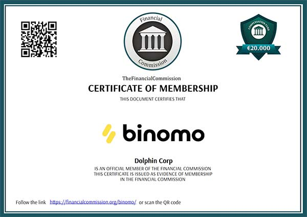 Is Binomo Reliable? Finacom certificate