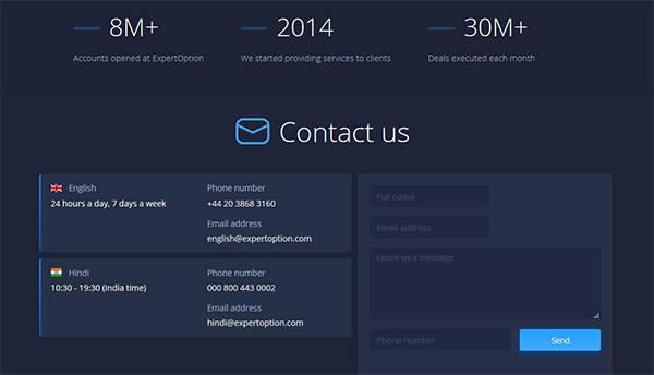 Expertoption contact