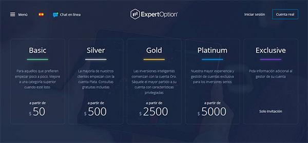 ExpertOption tipos de cuentas