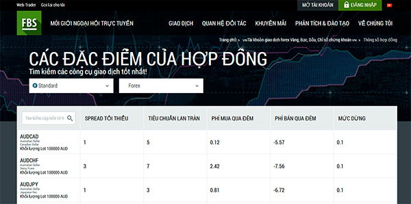 RBS Forex Công cụ giao dịch