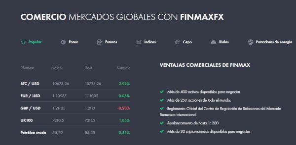 FinmaxFX activos