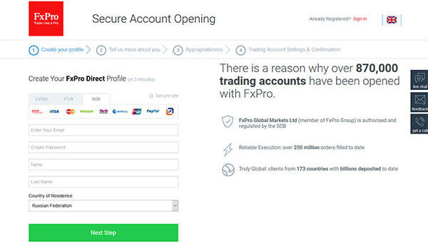 FxPro account opening