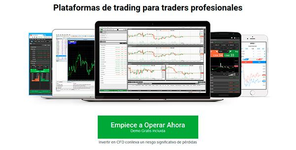 FxPro plataformas