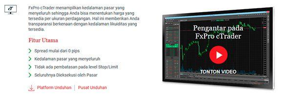 Ulasan FxPro Indonesia: Hal yang Harus Dibaca Sebelum Trading