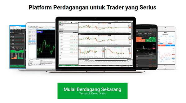 FxPro Platform Trading