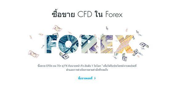 ตลาดการเงินในโลกที่เทรดกับ FxPro (Forex, Crypto , CFDs)