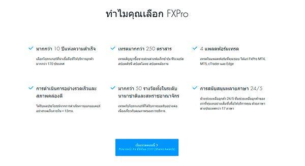 ภาพรวมคะแนนของ FxPro และสรุปรายละเอียด