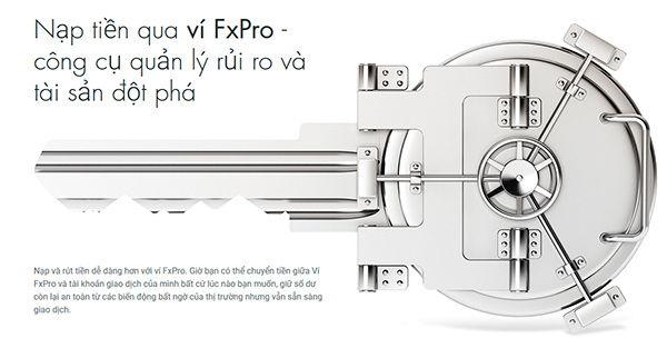 Nạp tiền và rút tiền trên FxPro