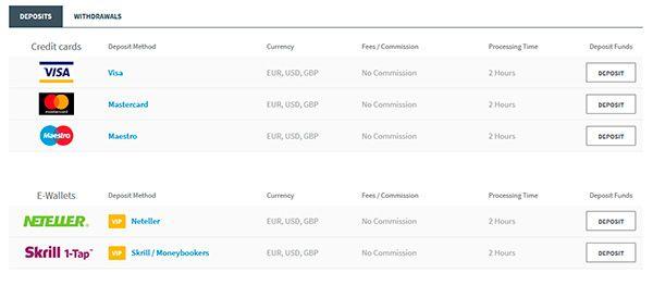 FXTM payment methods