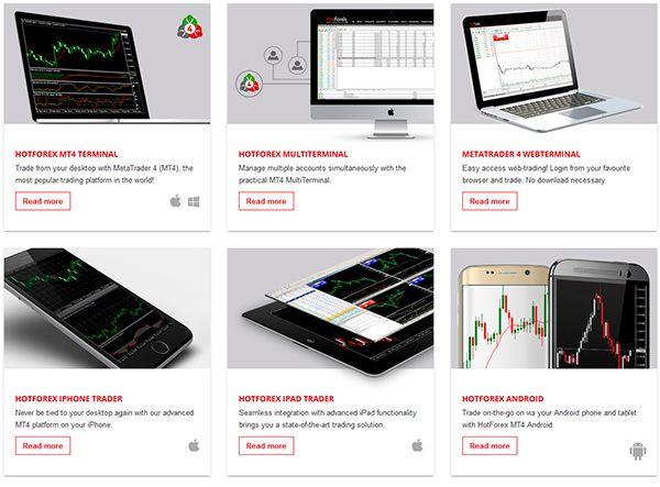HotForex Platforms Trading