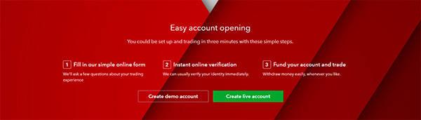 IG Market account opening