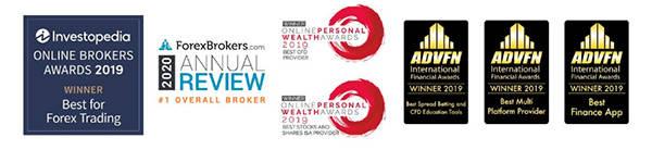 IG Markets awards