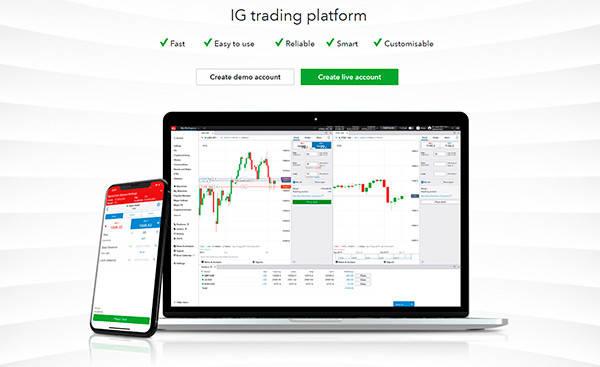Trading Platforms at IG Markets