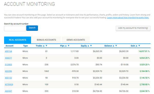 Account Monitoring