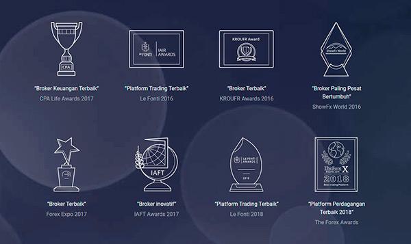 Olymp Trade penghargaan