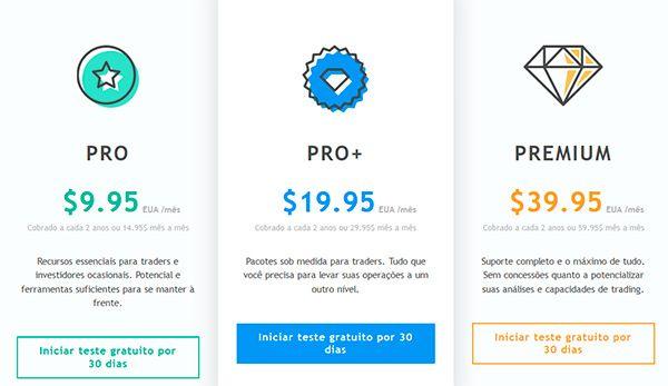 Tradingview Conta gratuita versus conta paga